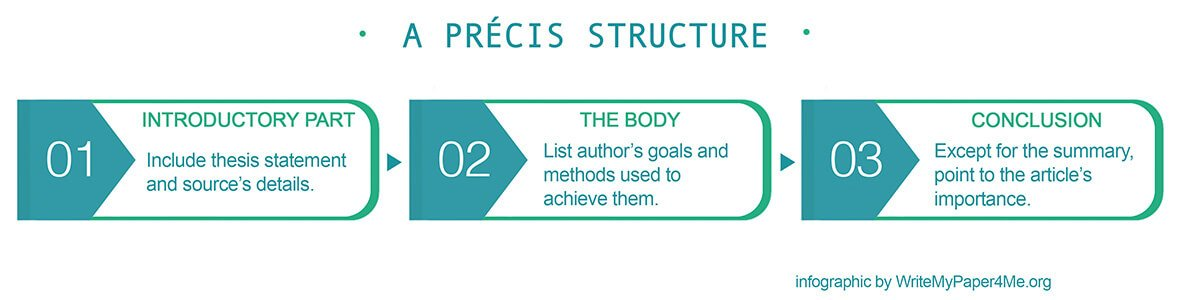 How to Write a Critical Precis