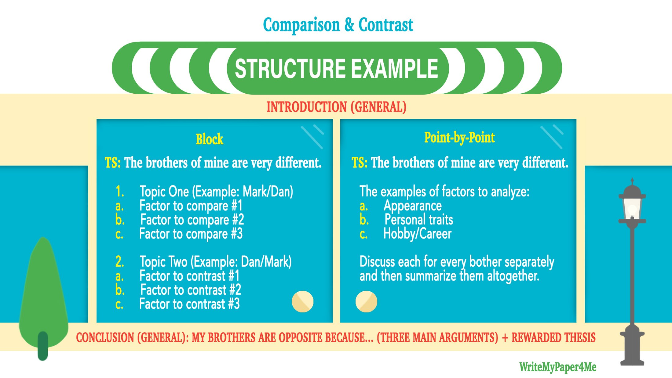 compare and contrast essay topic ideas