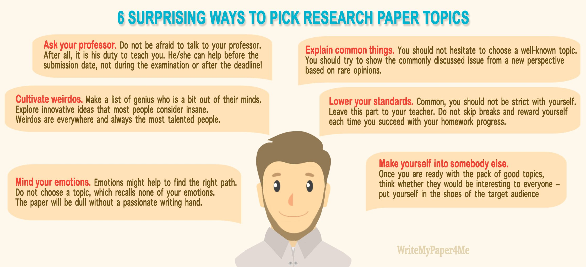 any research topic Can't make up a good topic for your research paper check the list of the most interesting research paper topics and get inspired totally free.